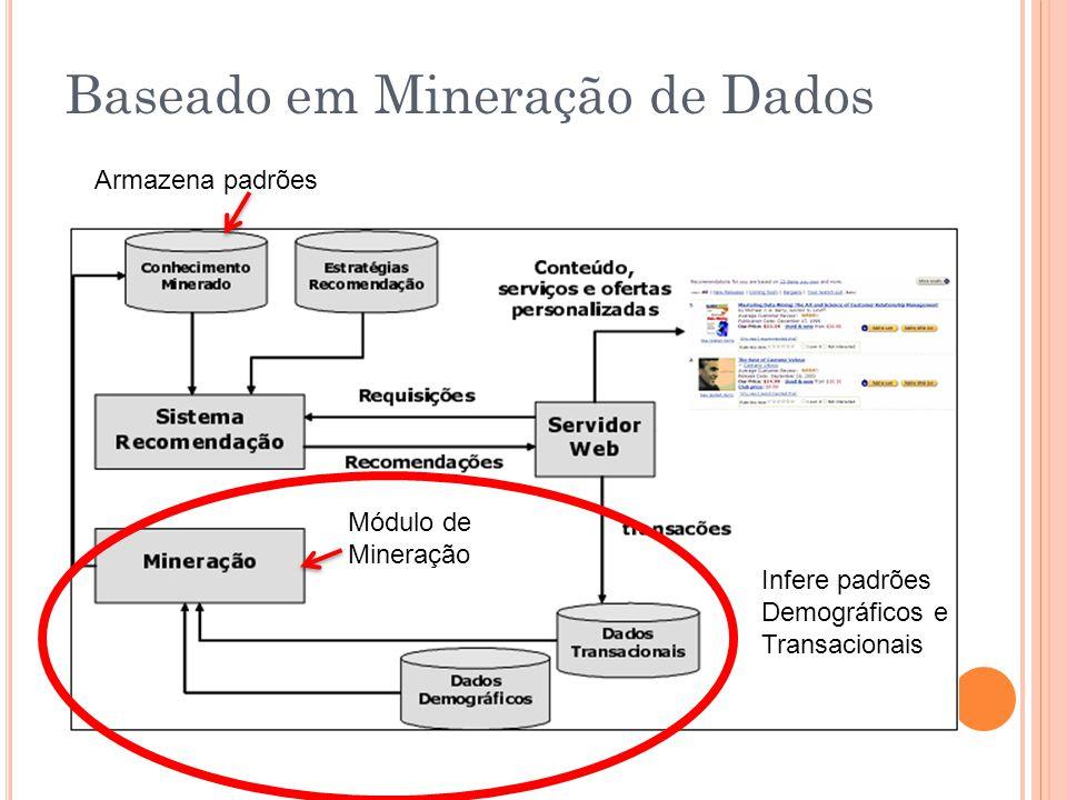 Baseado em Mineração de Dados