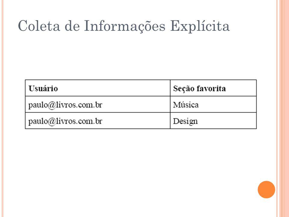 Coleta de Informações Explícita