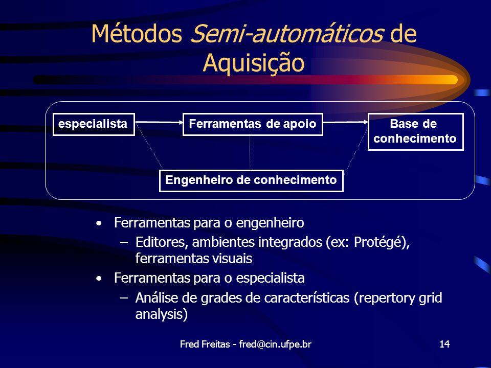 Métodos Semi-automáticos de Aquisição