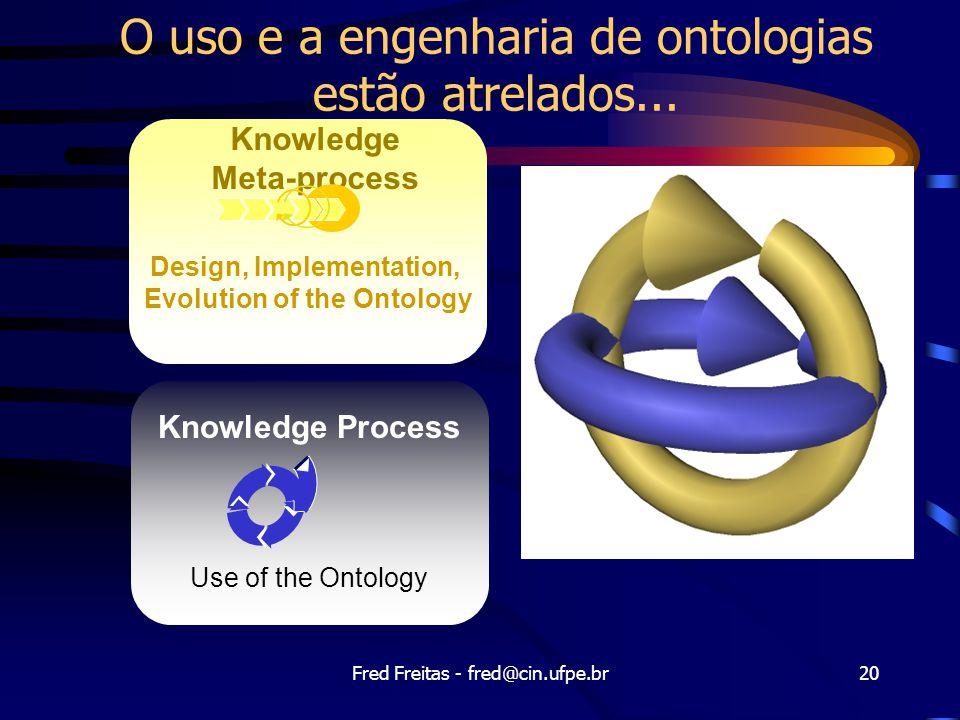 O uso e a engenharia de ontologias estão atrelados...