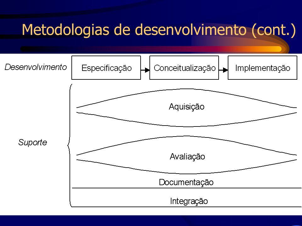 Metodologias de desenvolvimento (cont.)