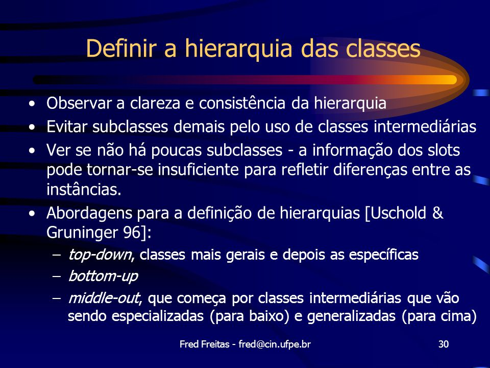 Definir a hierarquia das classes