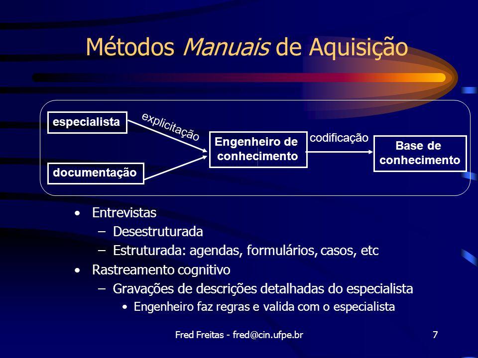Métodos Manuais de Aquisição