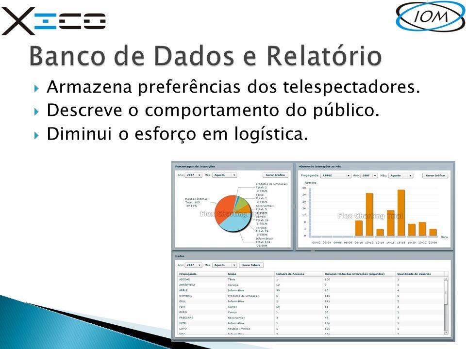 Banco de Dados e Relatório