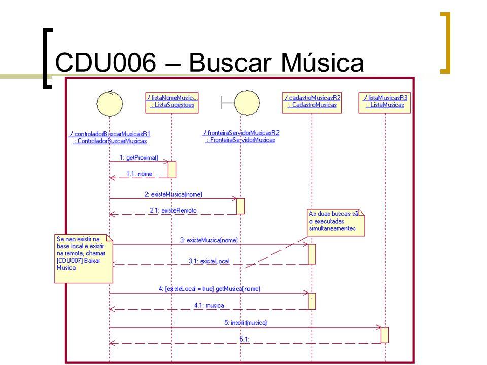 CDU006 – Buscar Música