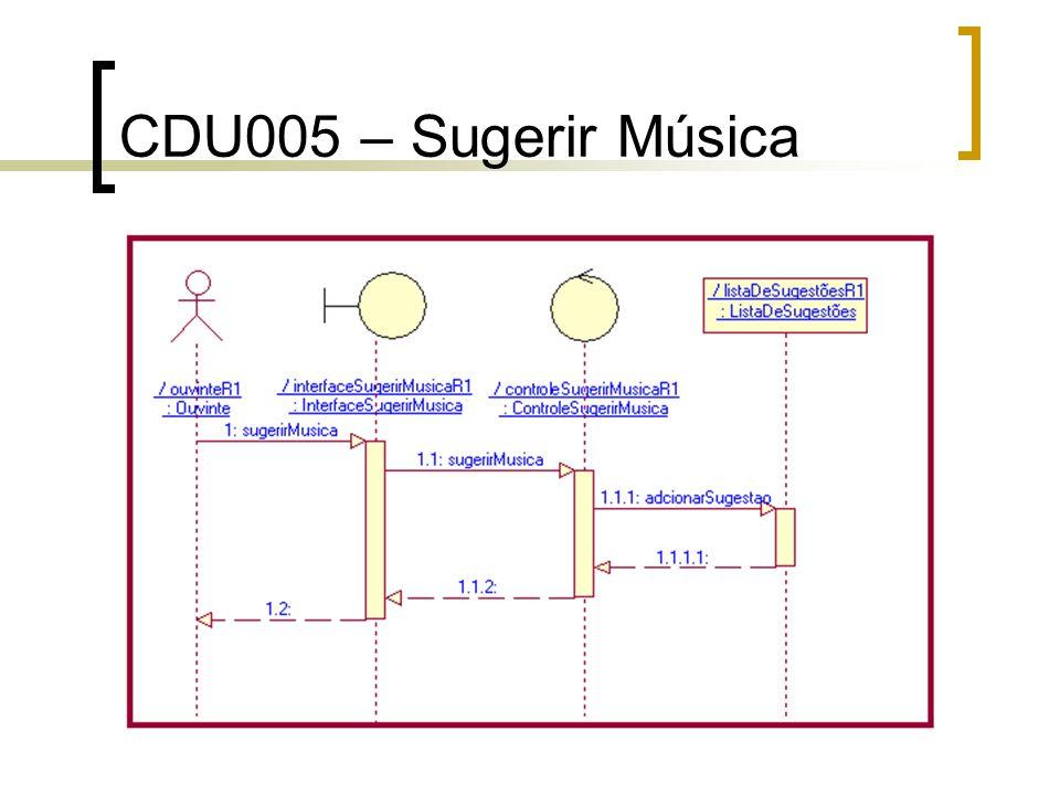 CDU005 – Sugerir Música