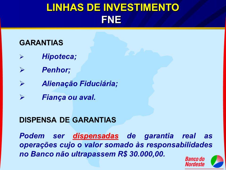 LINHAS DE INVESTIMENTO