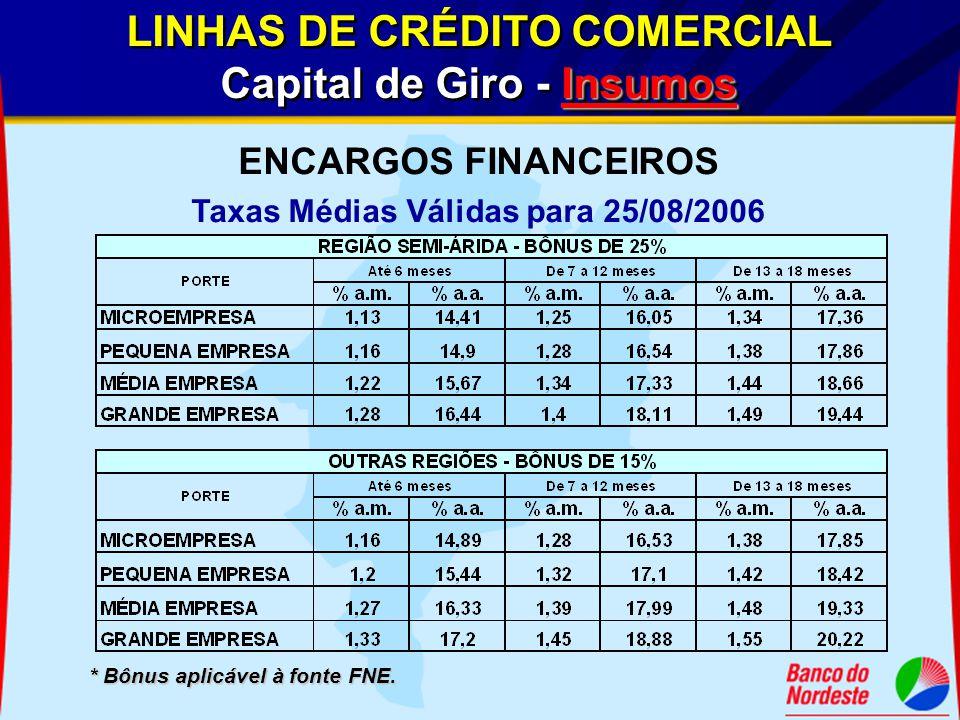 LINHAS DE CRÉDITO COMERCIAL Capital de Giro - Insumos