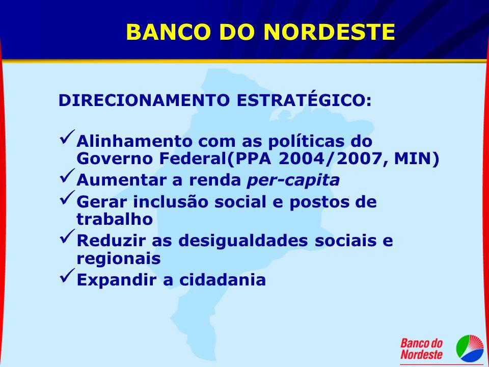 BANCO DO NORDESTE DIRECIONAMENTO ESTRATÉGICO: