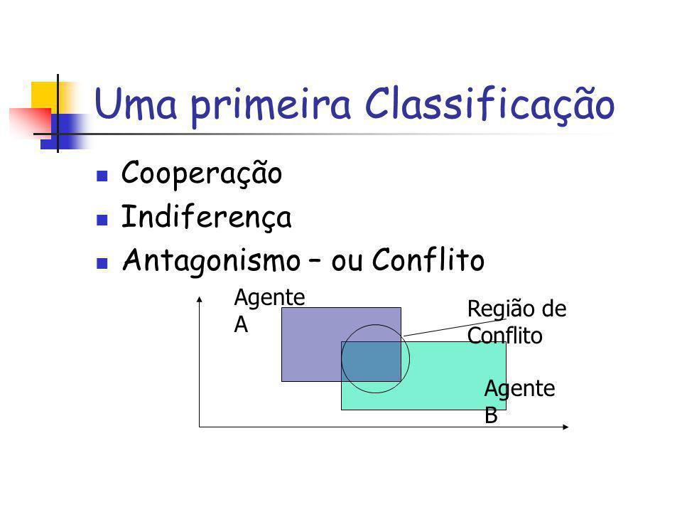 Uma primeira Classificação