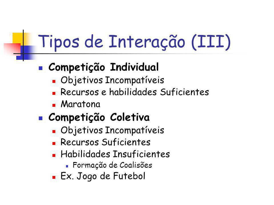 Tipos de Interação (III)