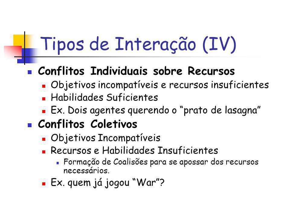 Tipos de Interação (IV)
