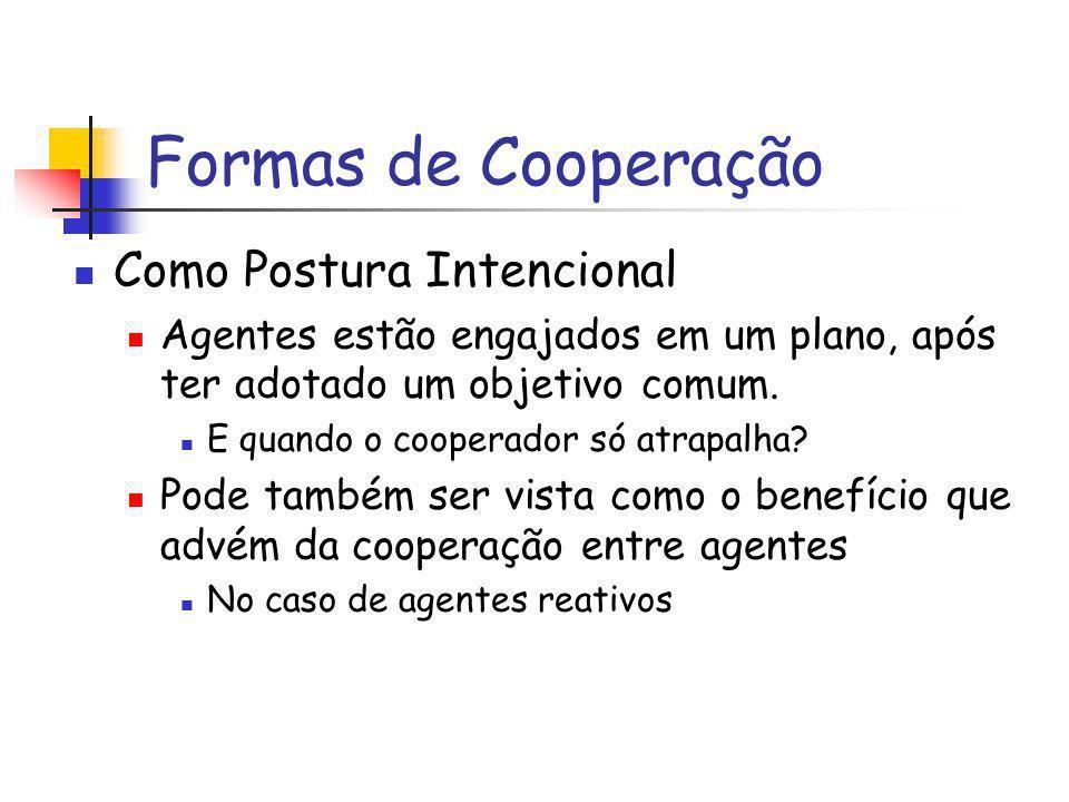 Formas de Cooperação Como Postura Intencional