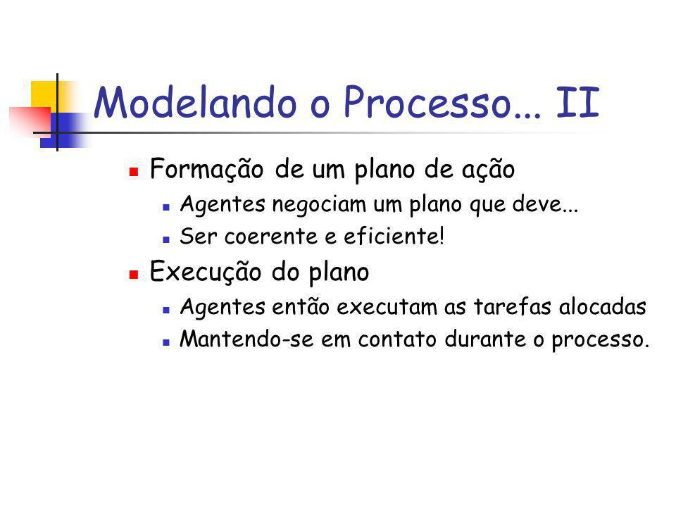 Modelando o Processo... II