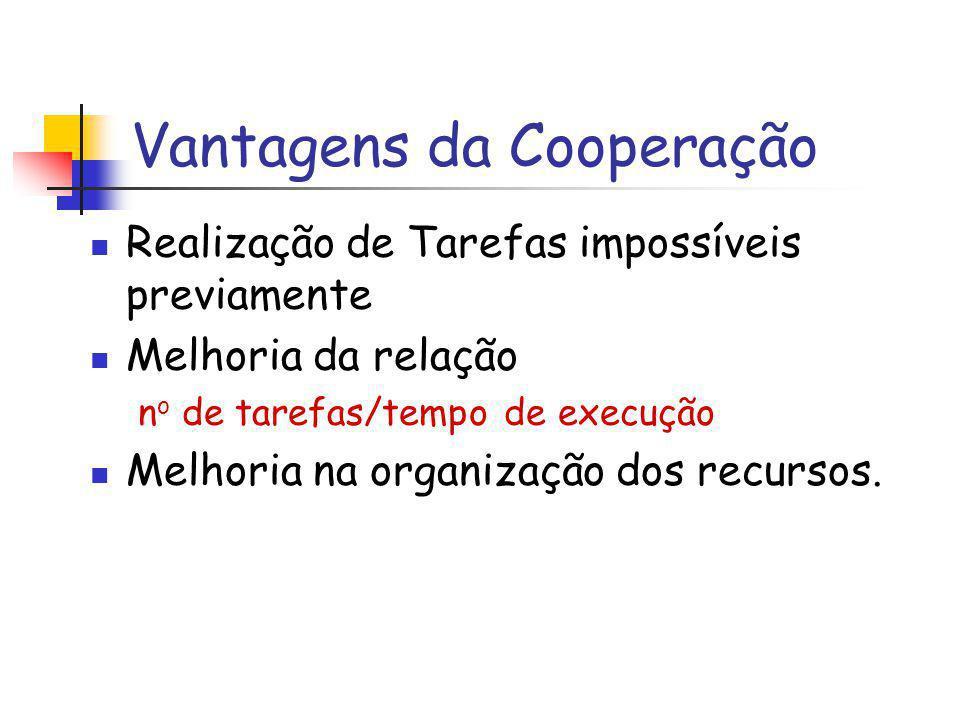 Vantagens da Cooperação