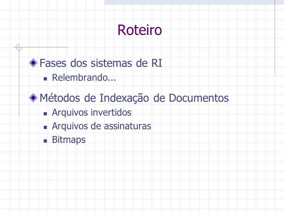 Roteiro Fases dos sistemas de RI Métodos de Indexação de Documentos