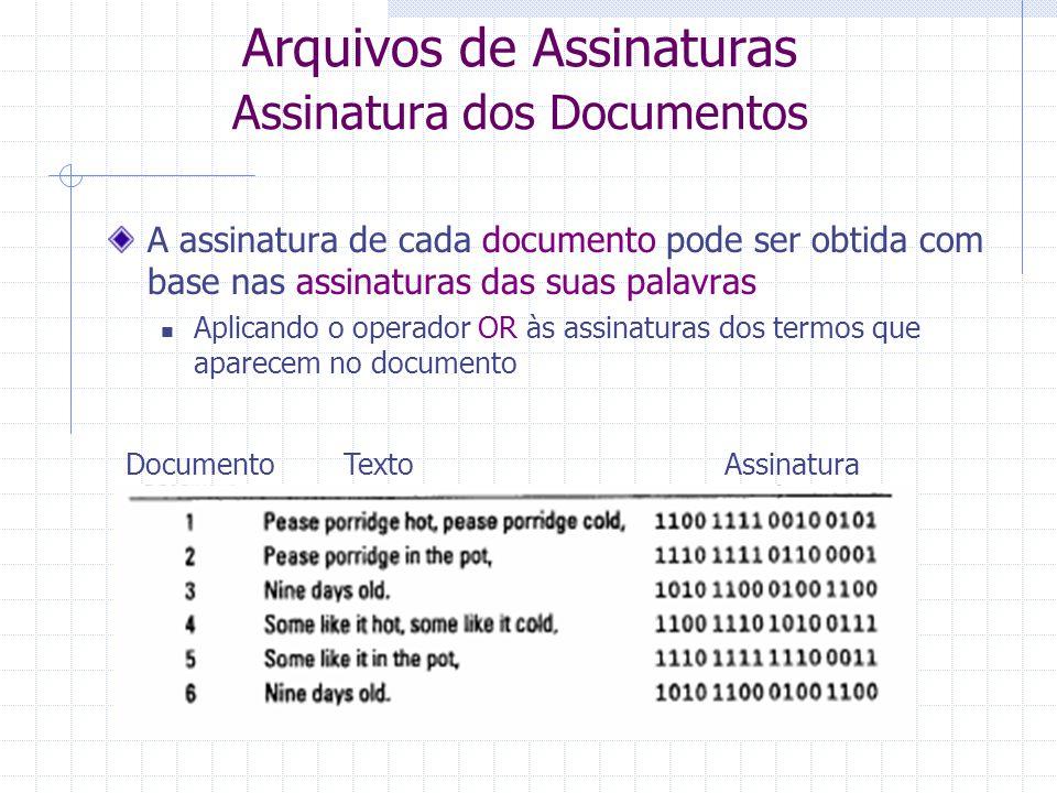 Arquivos de Assinaturas Assinatura dos Documentos