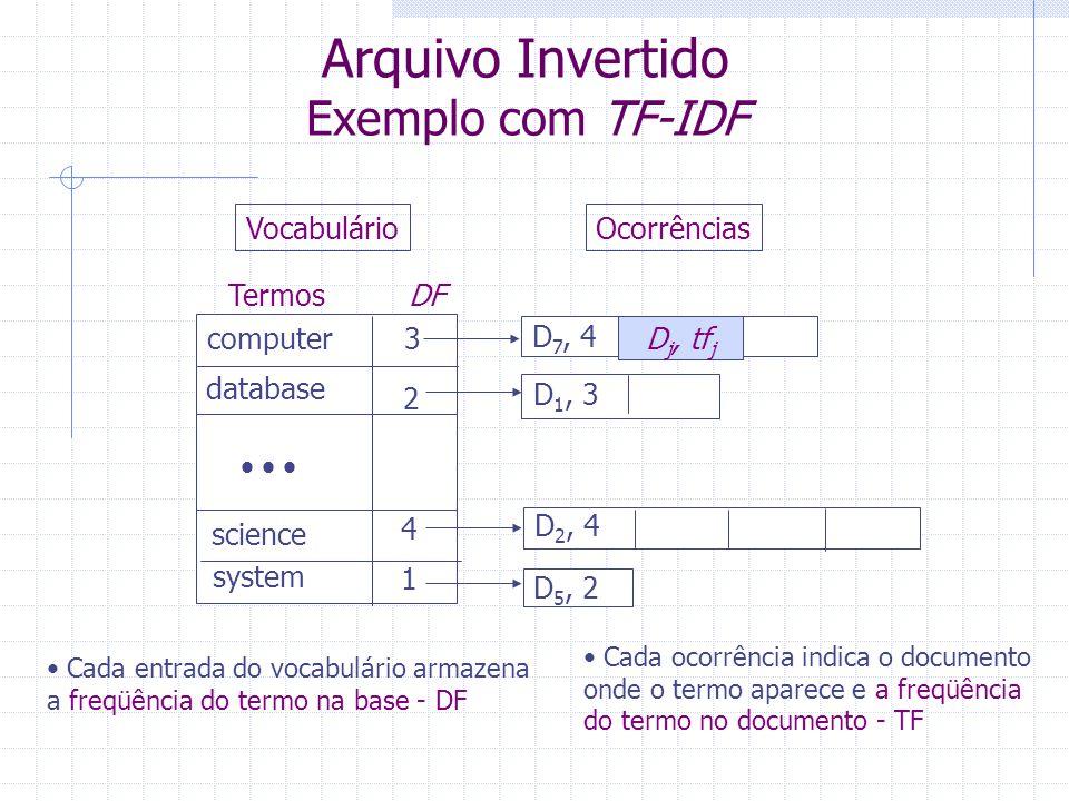 Arquivo Invertido Exemplo com TF-IDF