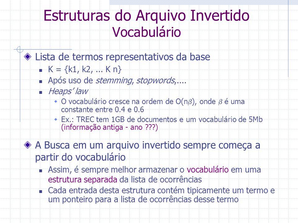 Estruturas do Arquivo Invertido Vocabulário