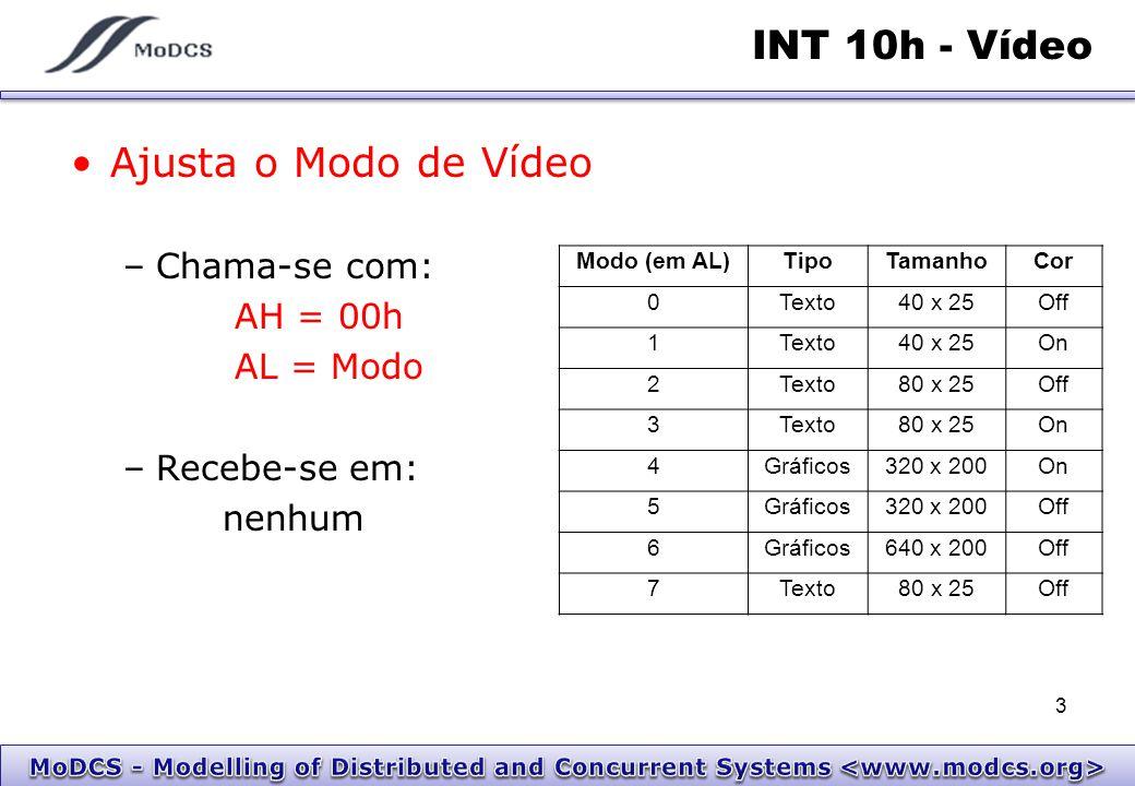 INT 10h - Vídeo Ajusta o Modo de Vídeo Chama-se com: AH = 00h
