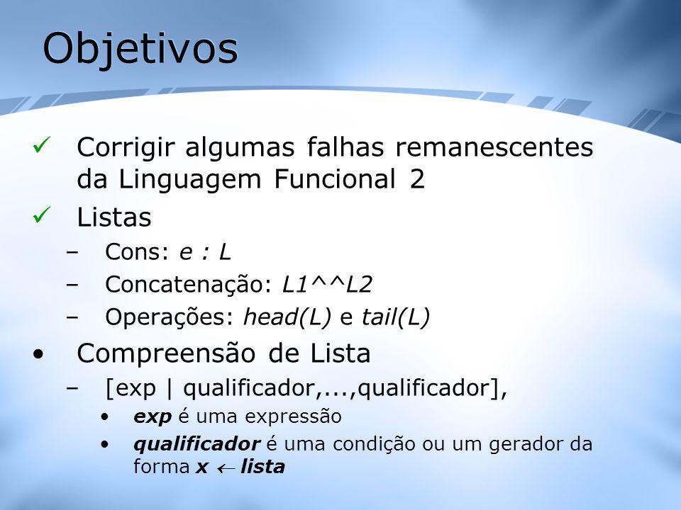 Objetivos Corrigir algumas falhas remanescentes da Linguagem Funcional 2. Listas. Cons: e : L. Concatenação: L1^^L2.