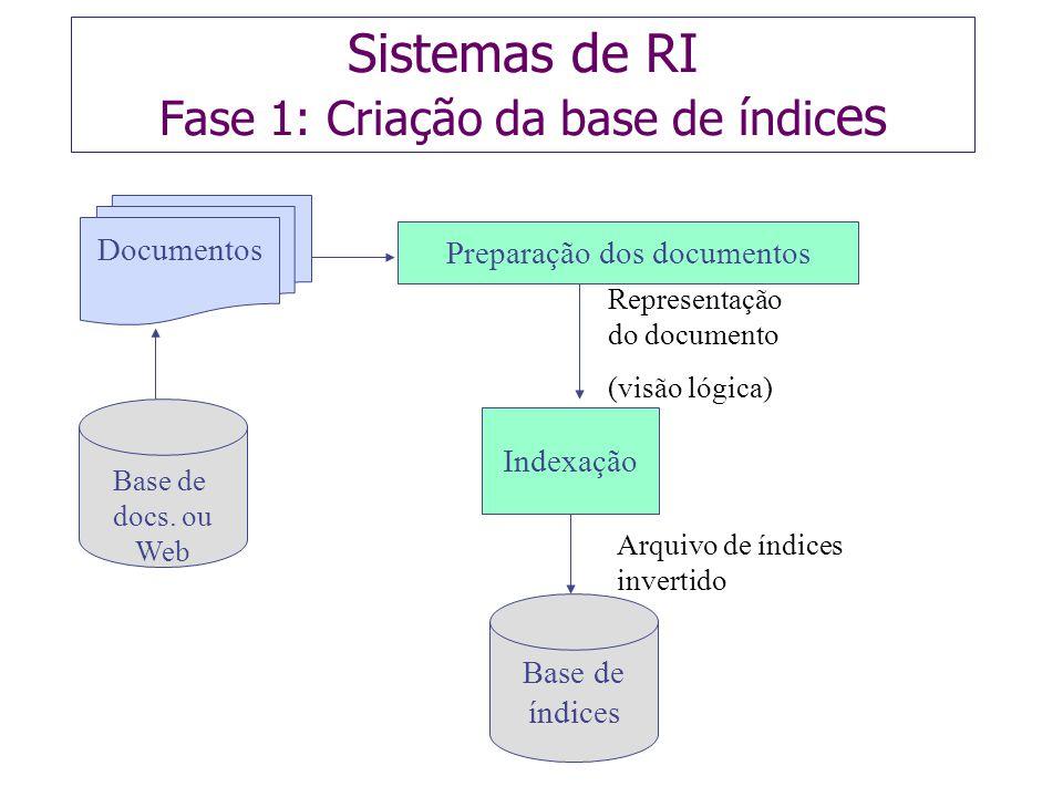 Sistemas de RI Fase 1: Criação da base de índices
