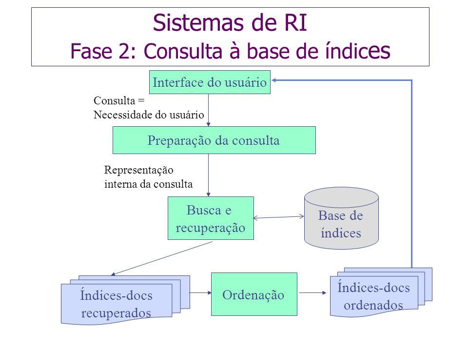 Sistemas de RI Fase 2: Consulta à base de índices