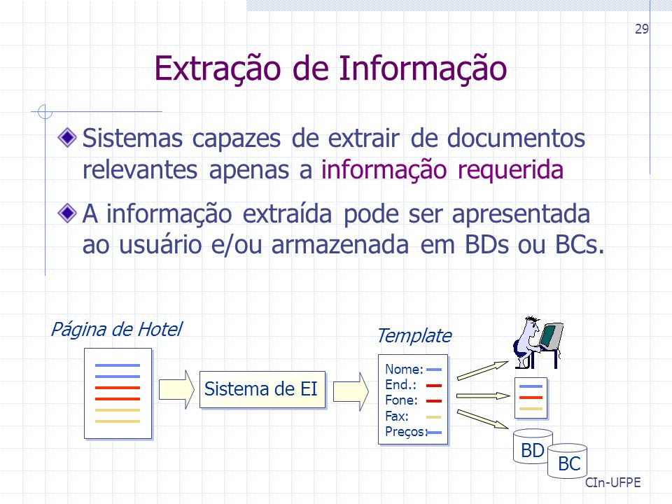 Extração de Informação