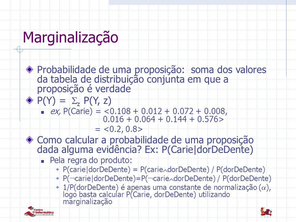 Marginalização Probabilidade de uma proposição: soma dos valores da tabela de distribuição conjunta em que a proposição é verdade.