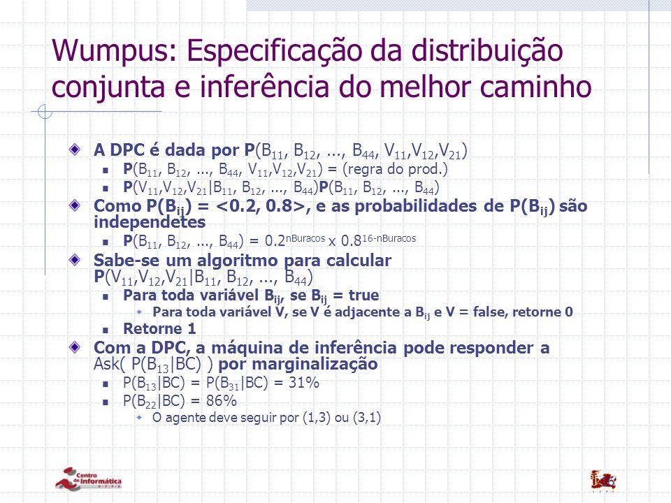 Wumpus: Especificação da distribuição conjunta e inferência do melhor caminho