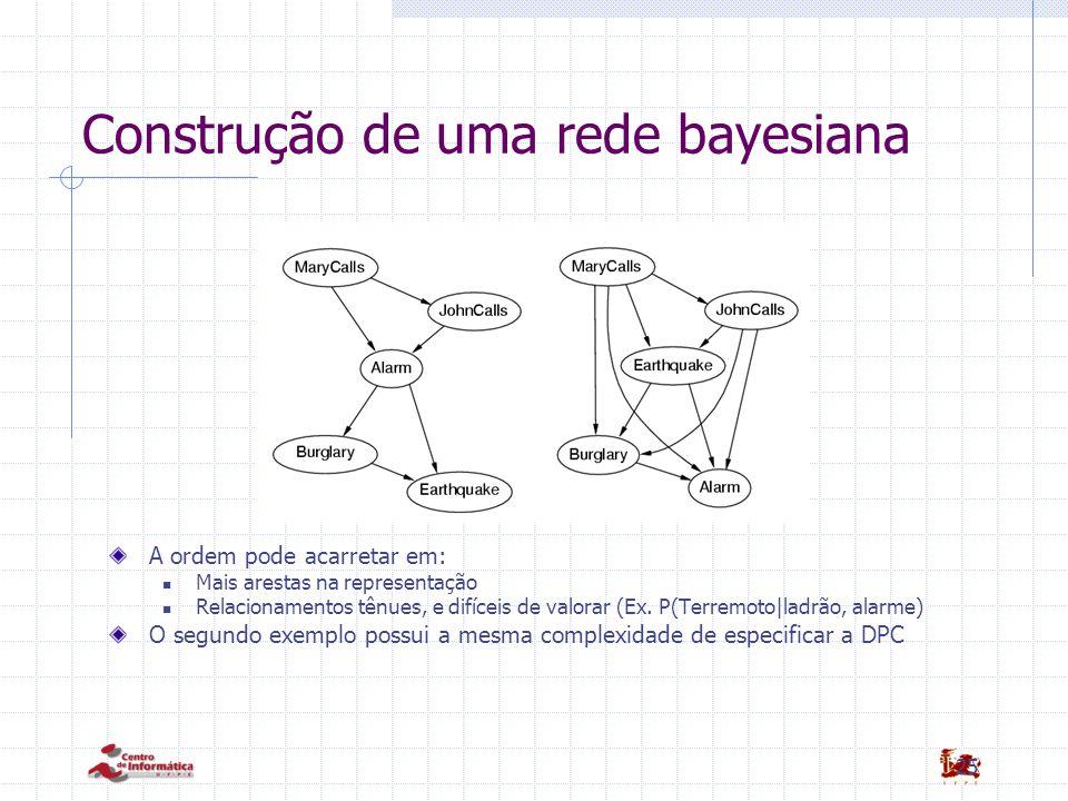 Construção de uma rede bayesiana