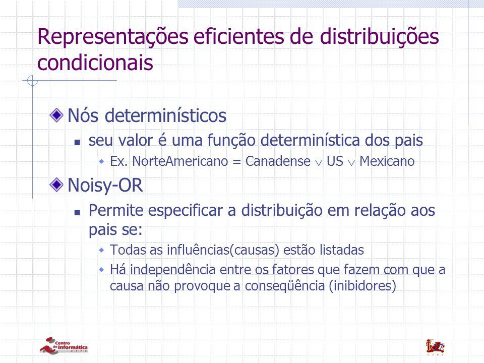 Representações eficientes de distribuições condicionais