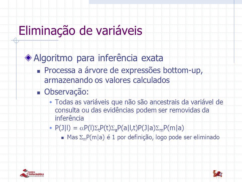Eliminação de variáveis