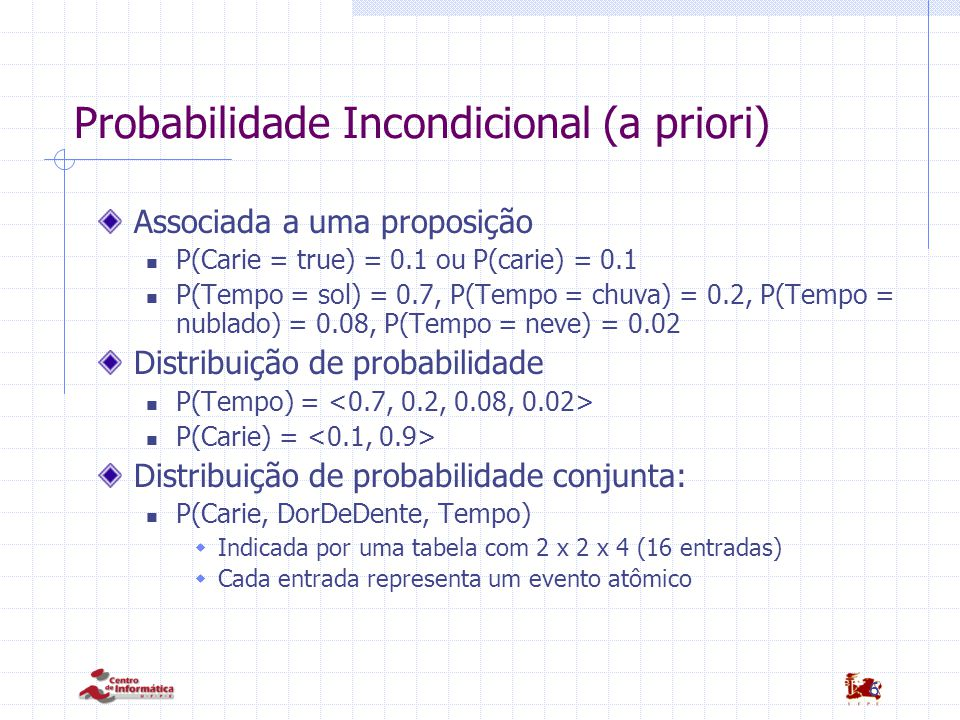 Probabilidade Incondicional (a priori)