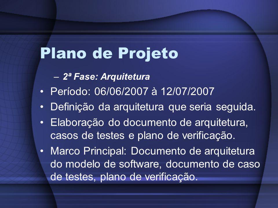Plano de Projeto Período: 06/06/2007 à 12/07/2007