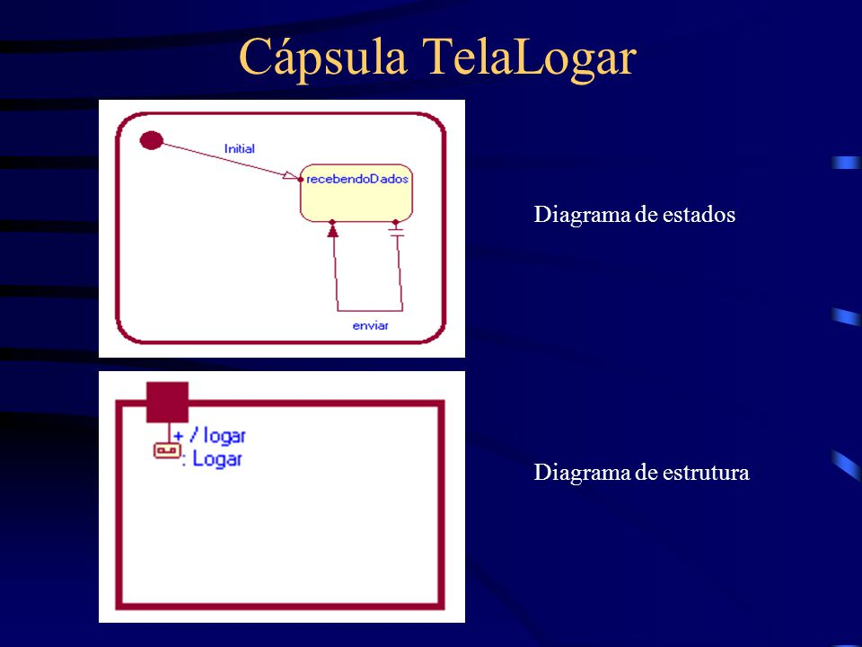 Cápsula TelaLogar Diagrama de estados Diagrama de estrutura