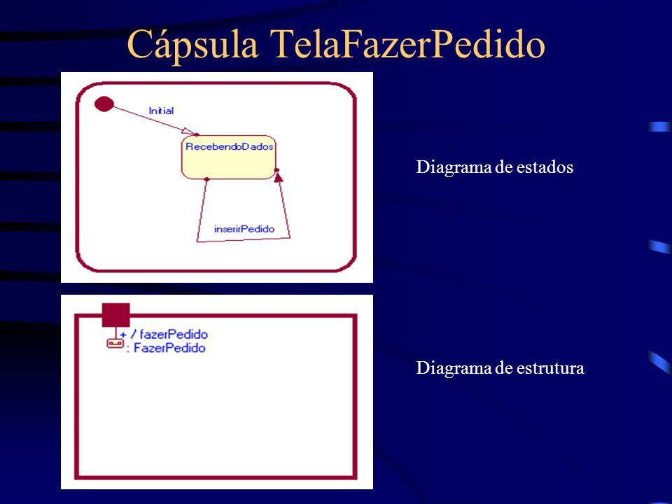 Cápsula TelaFazerPedido