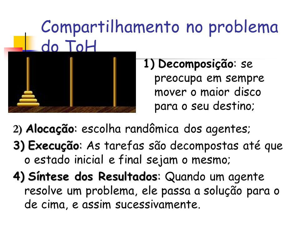 Compartilhamento no problema do ToH
