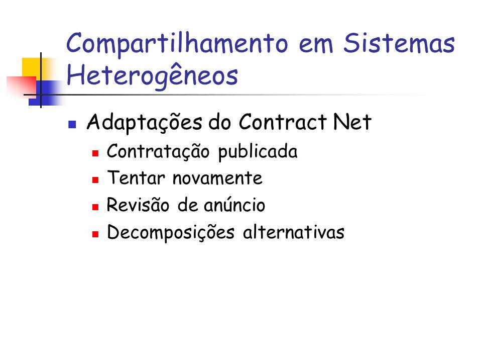 Compartilhamento em Sistemas Heterogêneos