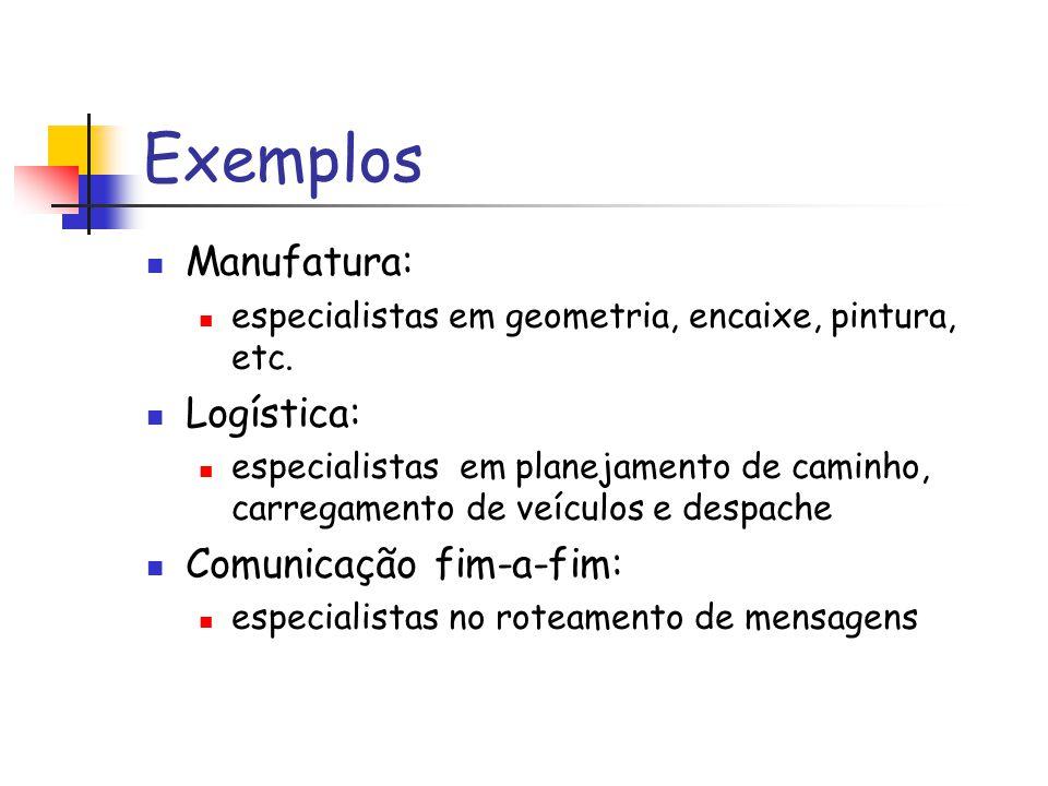 Exemplos Manufatura: Logística: Comunicação fim-a-fim: