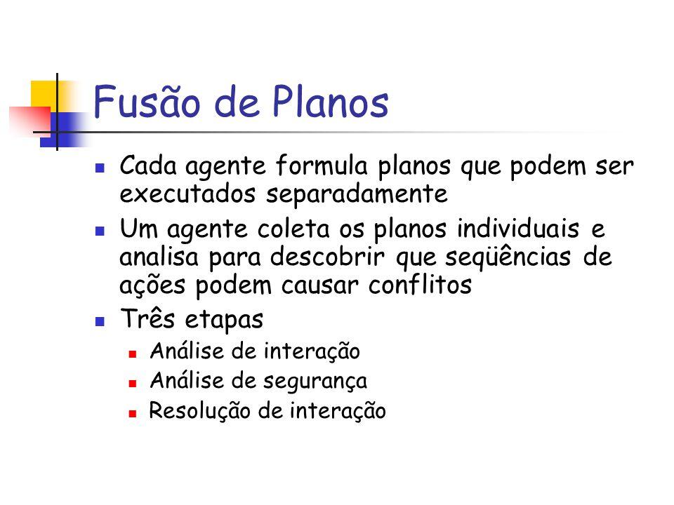 Fusão de Planos Cada agente formula planos que podem ser executados separadamente.