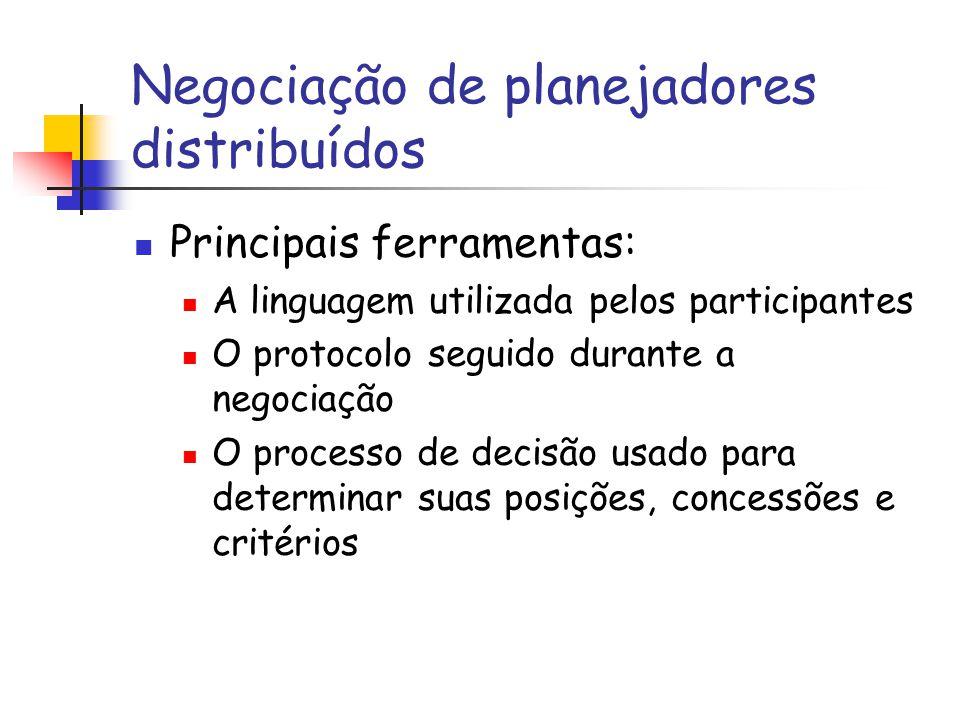 Negociação de planejadores distribuídos