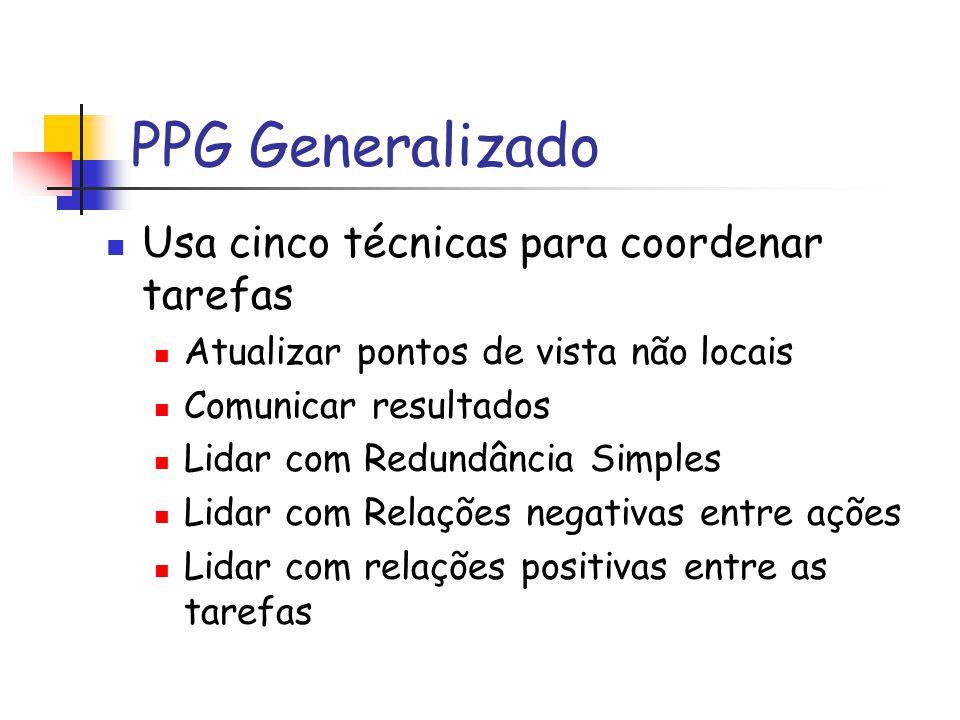 PPG Generalizado Usa cinco técnicas para coordenar tarefas