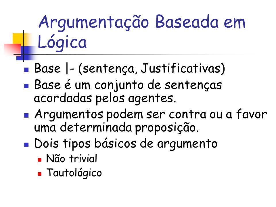 Argumentação Baseada em Lógica