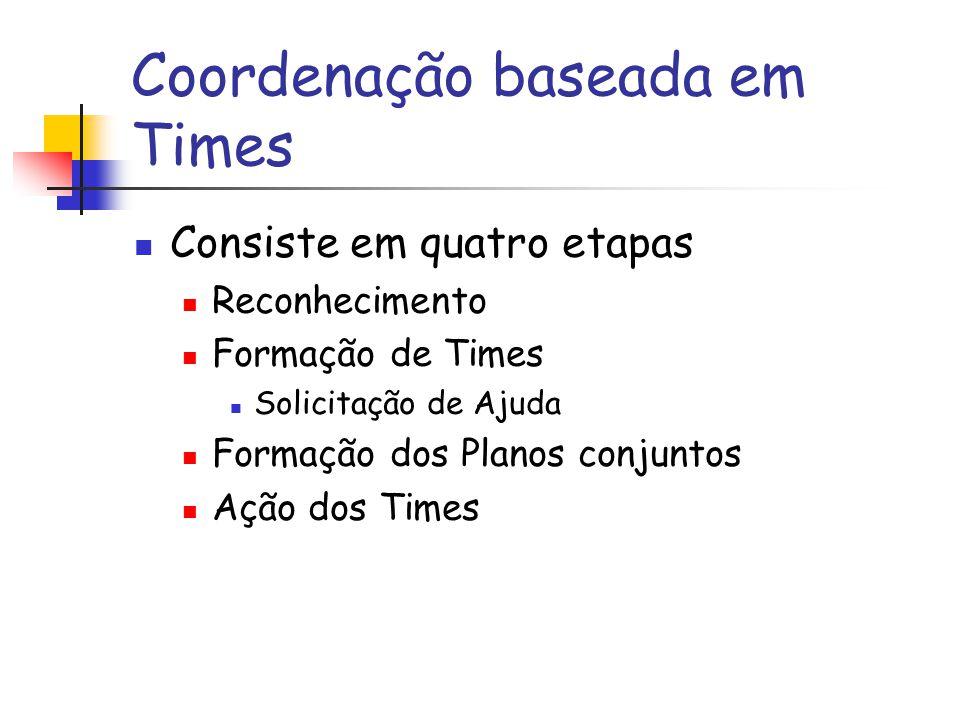 Coordenação baseada em Times