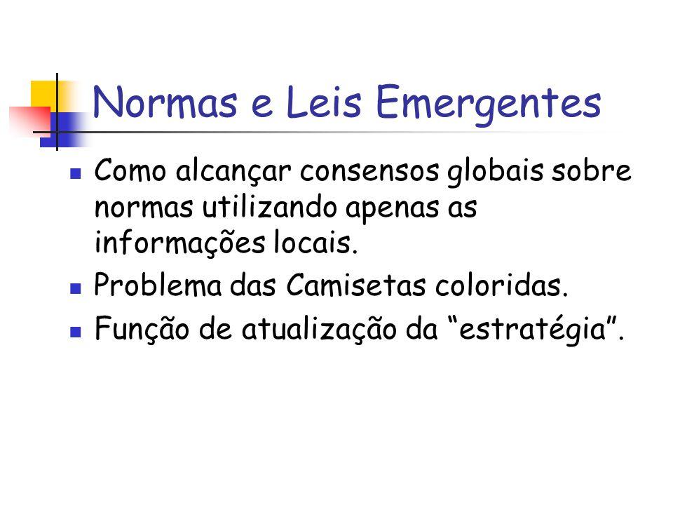 Normas e Leis Emergentes