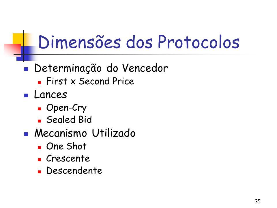 Dimensões dos Protocolos