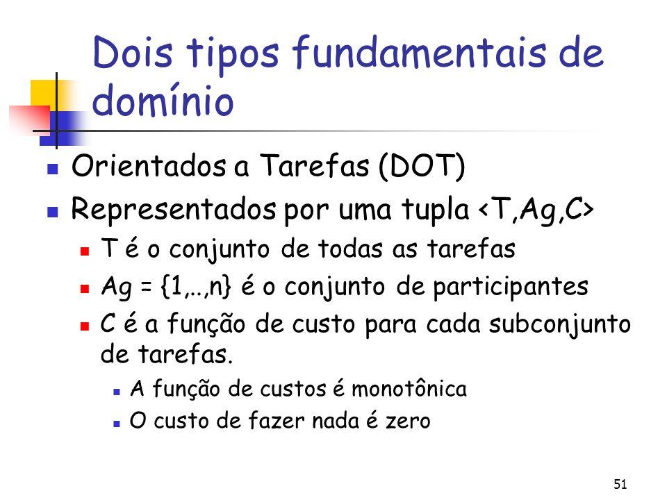Dois tipos fundamentais de domínio