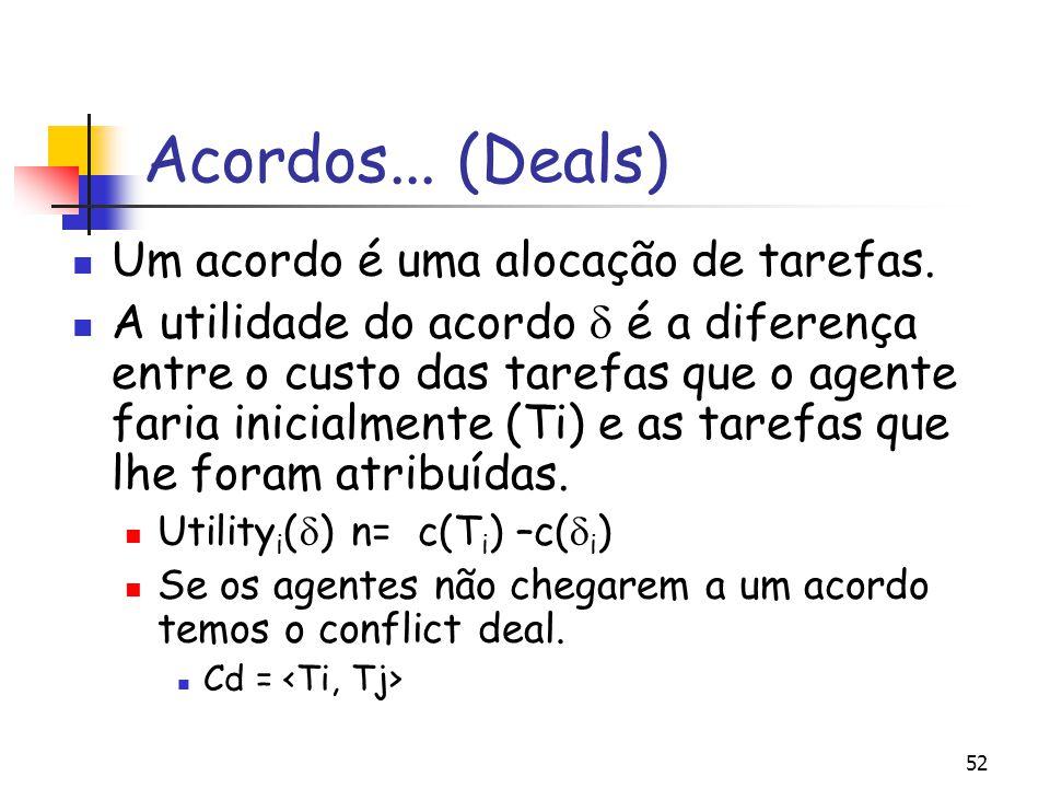 Acordos... (Deals) Um acordo é uma alocação de tarefas.