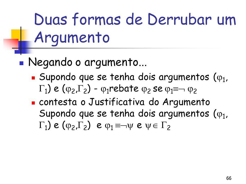 Duas formas de Derrubar um Argumento